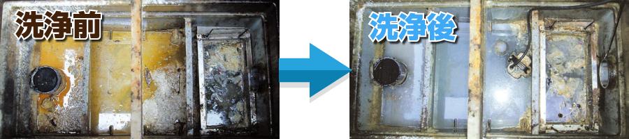 油脂カットによる洗浄効果